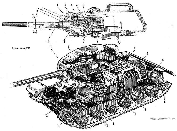 чертеж ИС-1