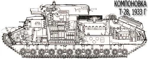 Компоновка Т-28