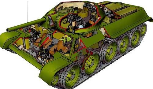внутренняя схема танка Т-34