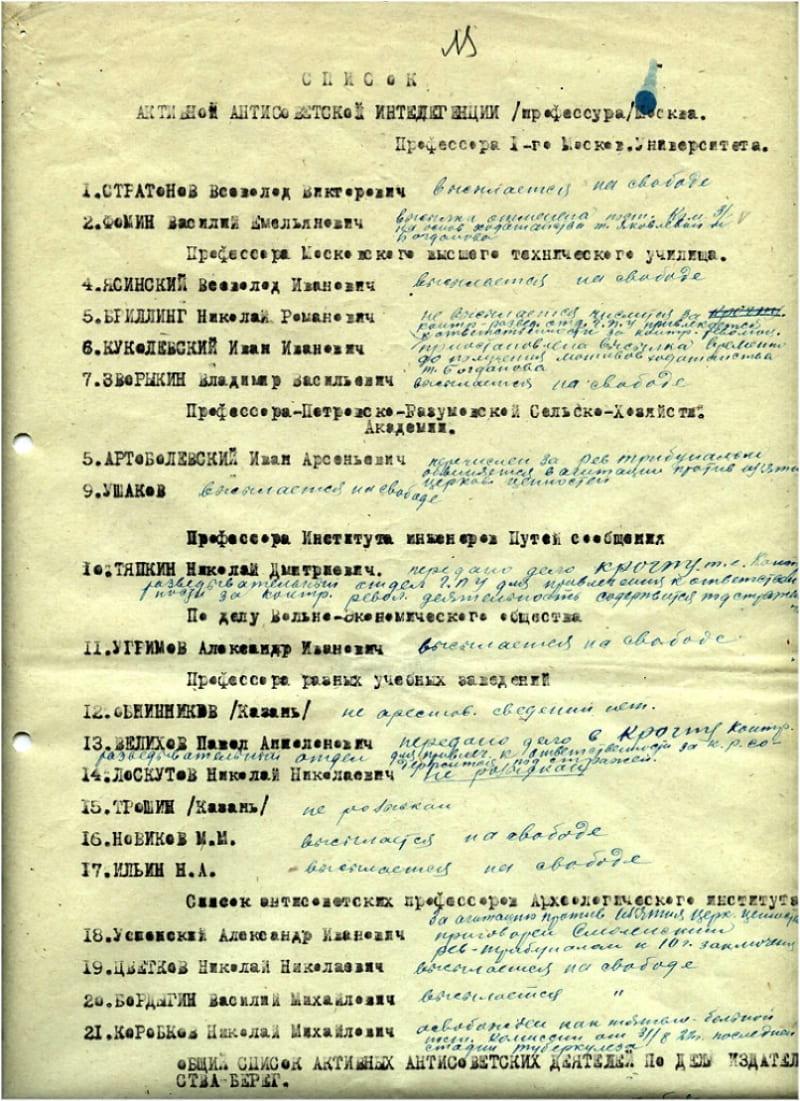 Список активной антисоветской интеллигенции Москвы и Петрограда. 31 июля 1922