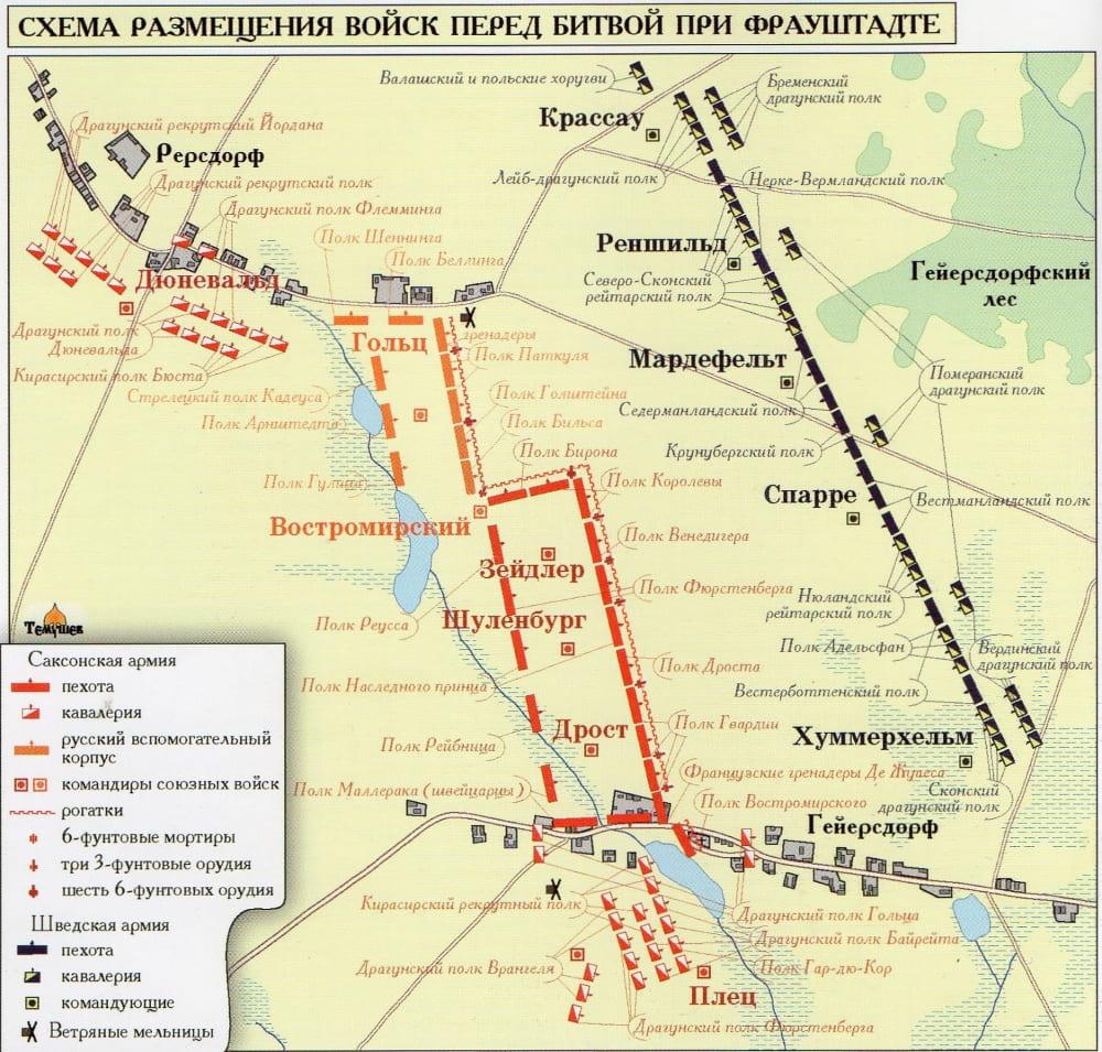 Схема размещения войск перед битвой при Фрауштадте