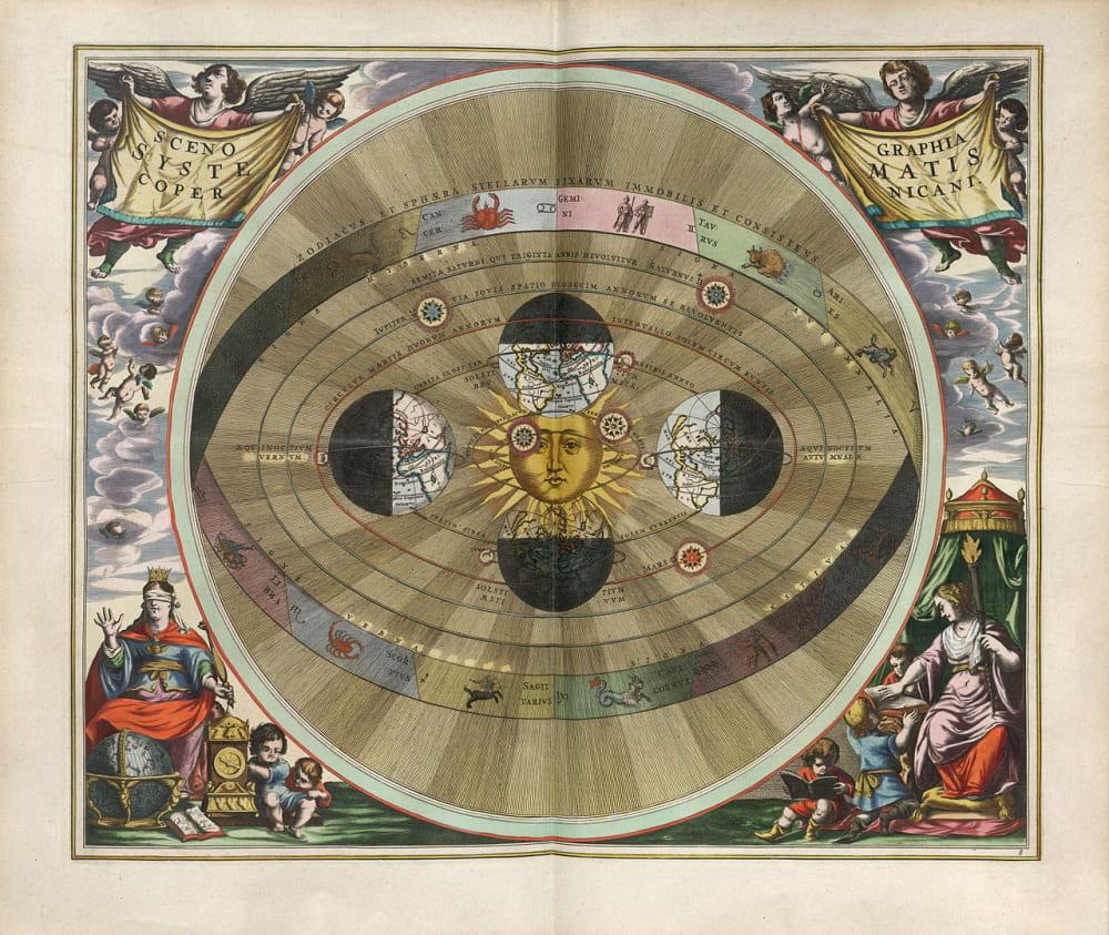 Иллюстрация гелиоцентрической системы мира из атласа Андреаса Целлариуса