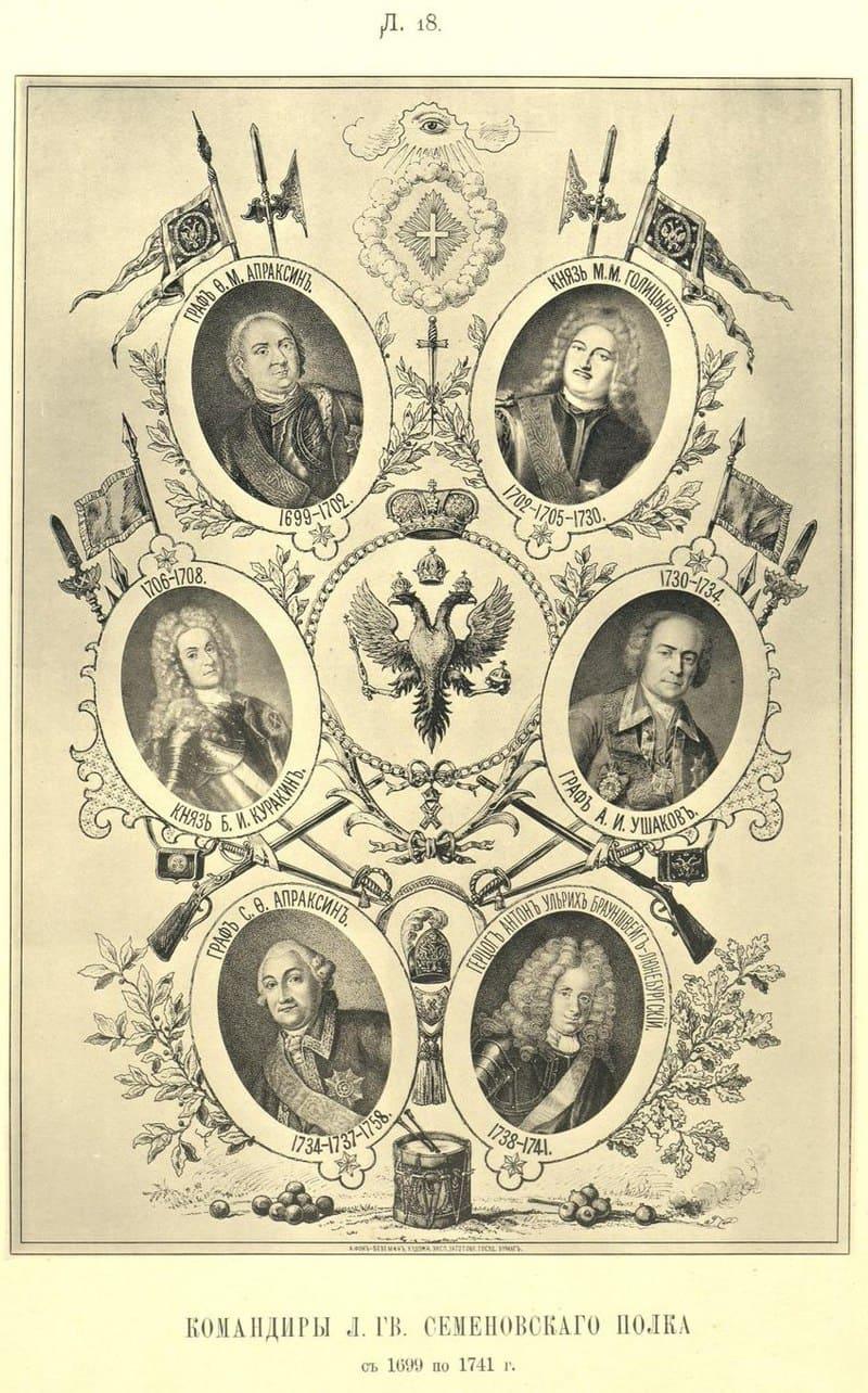 Командиры Лейб-гвардии Семёновского полка с 1699 по 1741 годы (Антон Ульрих в правом нижнем углу)
